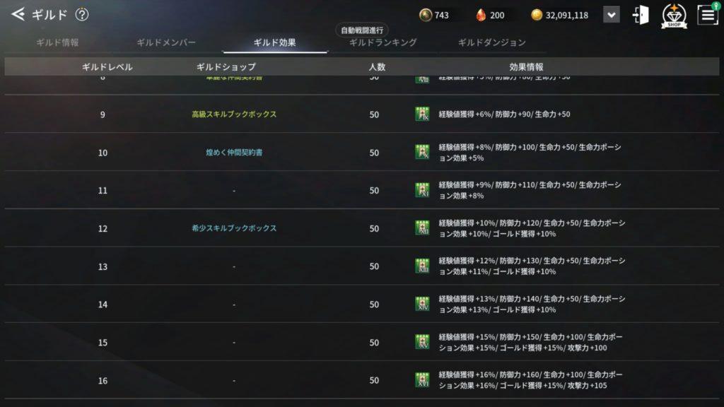 【V4】Nexson攻略・情報&晒しスレ ギルド恩恵大きすぎだろう~~!!