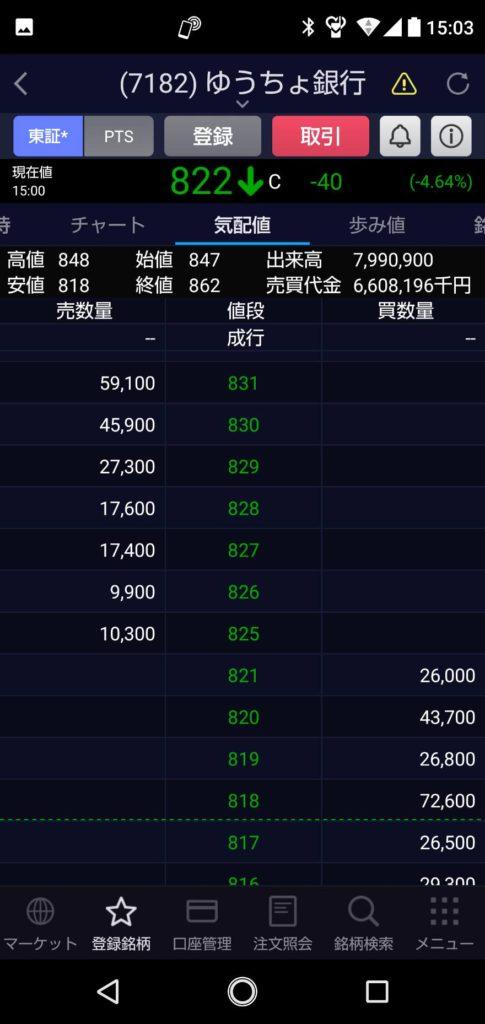 【ゆうちょ銀行】2020年11月30日 株で100万円を500万円になるまで頑張る