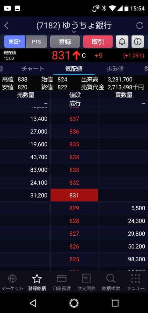 【ゆうちょ銀行】2020年12月 1日 株で100万円を500万円になるまで頑張る