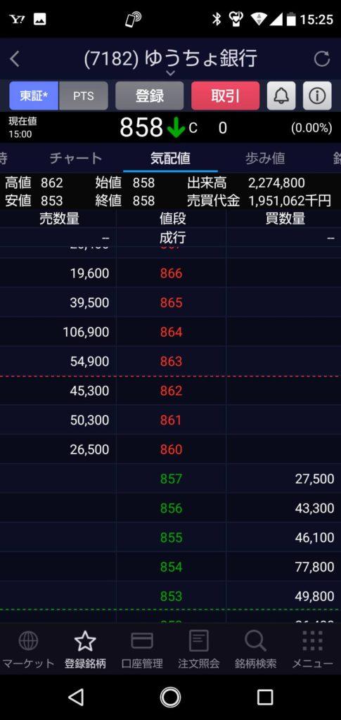 【ゆうちょ銀行】2020年12月15日 株で100万円を500万円になるまで頑張る