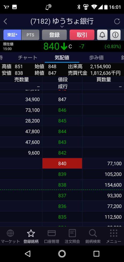 【ゆうちょ銀行】2021年 1月 4日 株で100万円を500万円になるまで頑張る