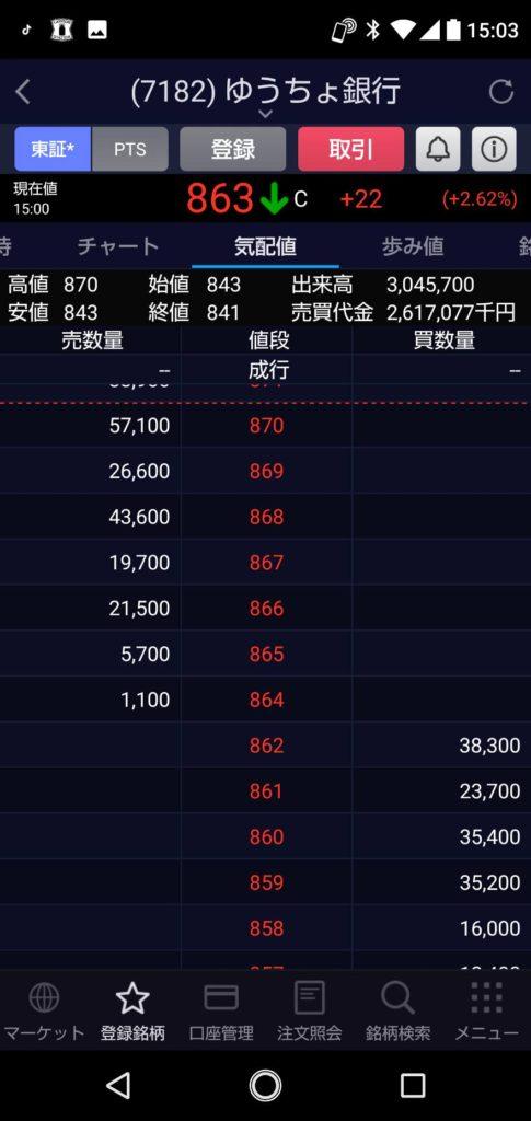 【ゆうちょ銀行】2021年 1月 6日 株で100万円を500万円になるまで頑張る