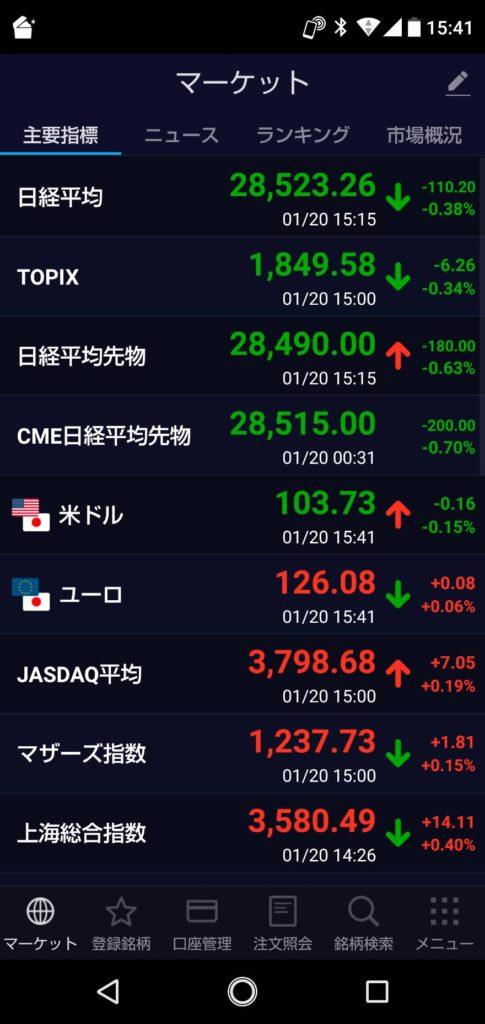 マスコミ「今、株式投資が人気の模様!!!」