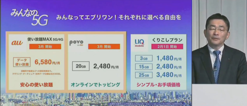 KDDI(au)が20ギガ月額2480円の新料金プラン!大手3社で最安値w